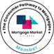 Mortgage Market Alliance